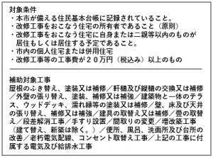 薩摩川内店 補助金 リフォーム